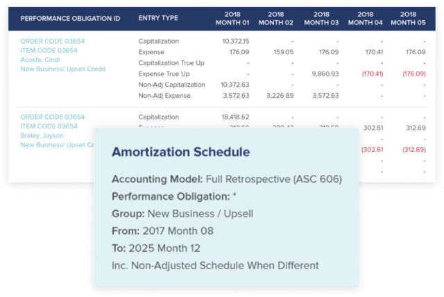 Commission Expense Accounting Dashboard