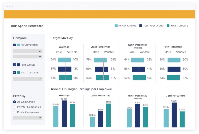 Benchmarking Dashboard