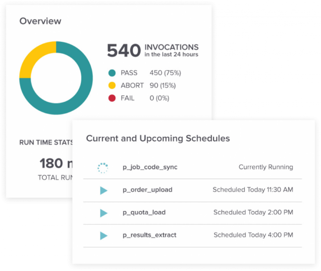 Xactly Incent Dashboard