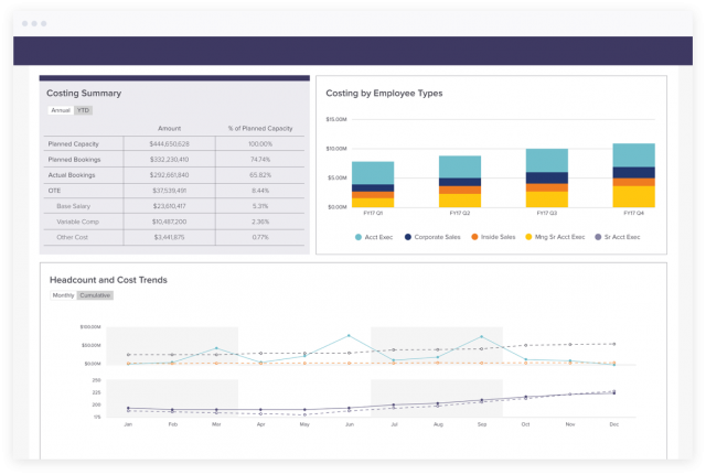 Sales Planning Dashboard