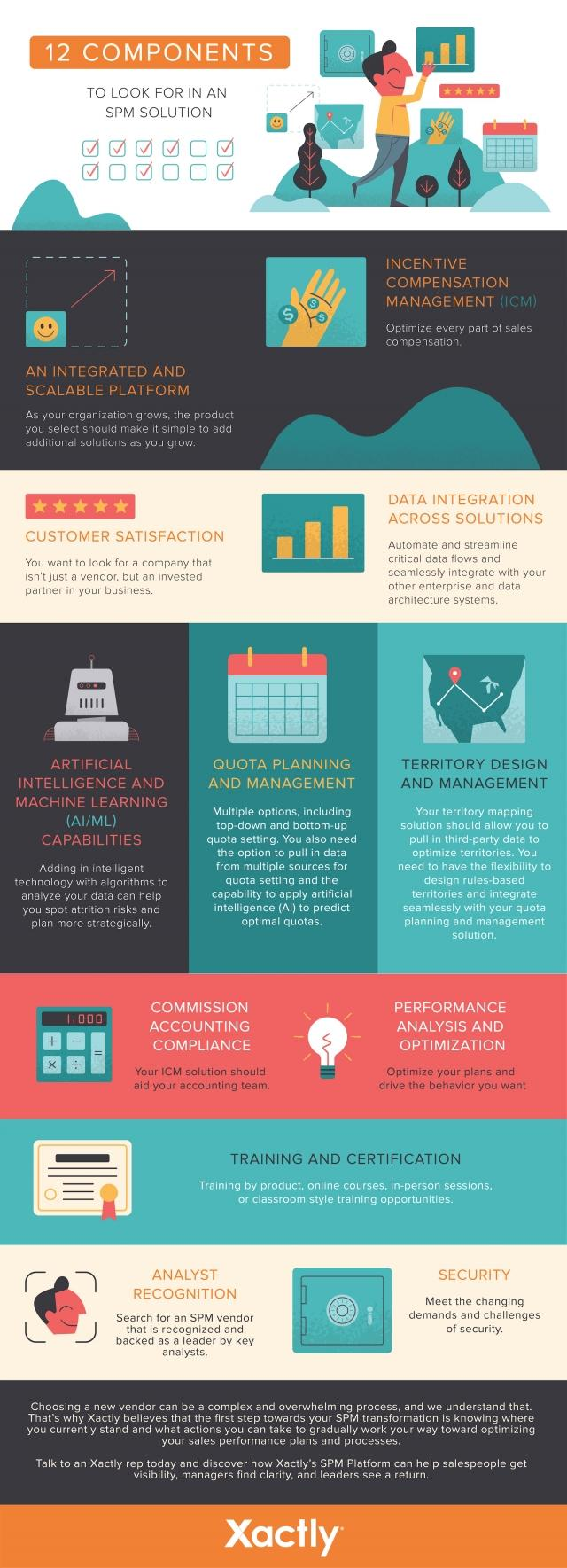 12 Components Xactly Infographic