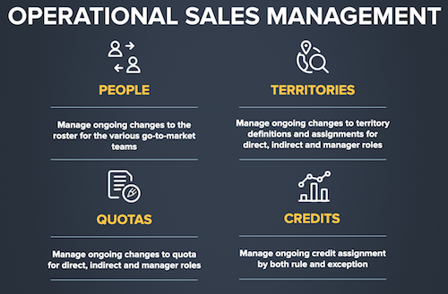 operational sales management
